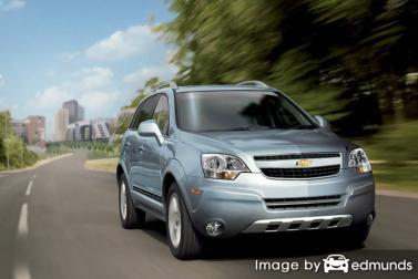 Insurance for Chevy Captiva Sport